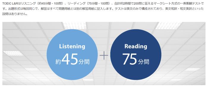 「TOEIC Listening & Reading(TOEIC L&R)」テストとは一体、どんなテストなのか